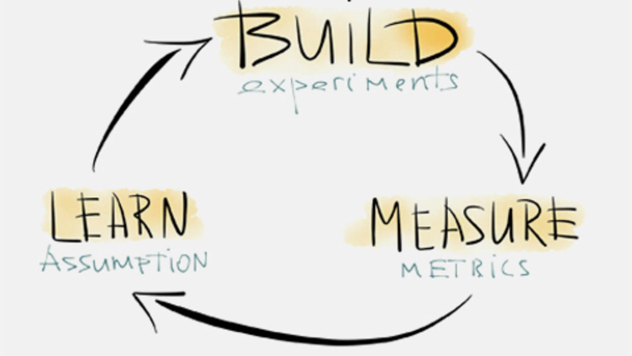 Build-Measure-Learn is the loop at the center of Lean Startup and Agile Methodology
