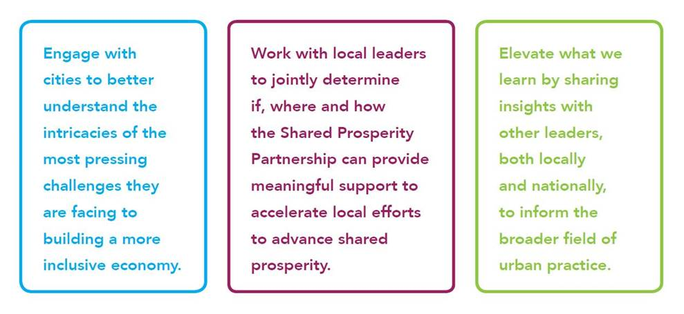 The Partnership is focused on three primary goals